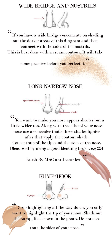 louise adolphson nose contour guide kim kardashian mua contouring